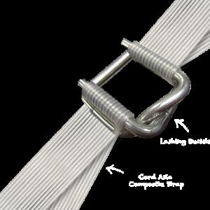 Pakiranje in povezovanje s kompozitnim trakom