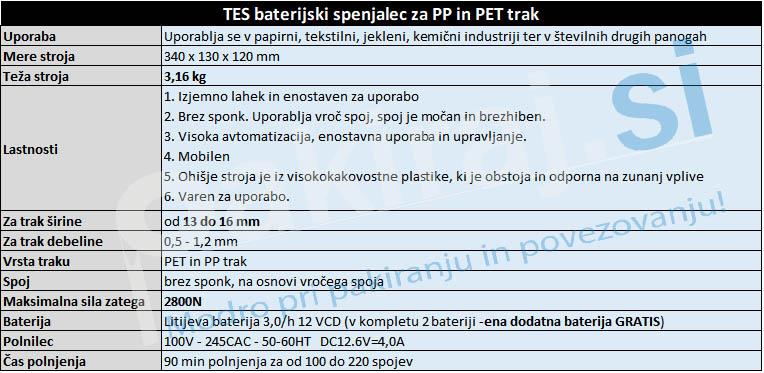 Baterijski spenjalec TES 13-16 mm, Li-oN za PET in PP trak